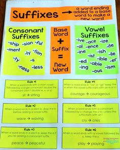 5 Ways to Teach Suffix Spelling Rules or Any New Concept - Free printables including an anchor chart, posters, and a flip-book