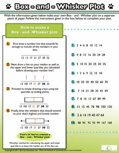 Worksheets: Box and Whisker Plot