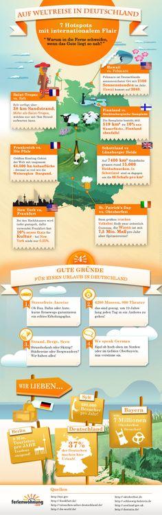 Infografik Weltreise Deutschland - www.ferienwohnung.com