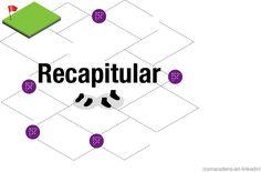 🤝Juntos vamos a recapitular los pasos para crear un #ecosistemalinkedin.  1. Itinerarios de Aprendizaje Continuo. 2. Trazar Objetivos Claros y Medibles. 3. Cultura de Trabajo. 4. En Comunidad #camaraderiadecisos 🤞. Quieres conocer los últimos 4. Ingresa en el enlace. Branding, Playing Cards, Map, Community, Getting To Know, Step By Step, Learning, Lets Go, Create