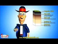 From www.makemegenius.com   1. Soil Profile, Structure, Layers  Visual supplements for science. Content videos, PowerPoints and other kid stuff.