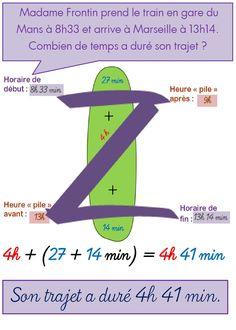 Il y a 3 ans, j'avais trouvé sur Pinterest un schéma intéressant pour calculer les durées. Il s'agissait de tracer un N à l'envers et de faire les calculs intermédiaires. J'avais testé cette méthod... Math For Kids, Diy For Kids, Math College, 12th Maths, Cycle 3, Home Schooling, Fractions, Teaching Math, About Me Blog