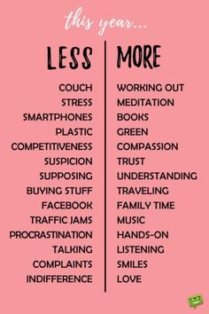 New Year Goals, New Year New Me, Motivacional Quotes, 2015 Quotes, Year Quotes, Self Care Activities, Self Improvement Tips, Self Care Routine, Best Self
