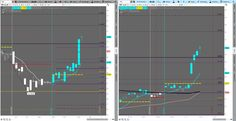 $TBT a long since 35.07 was broken. Targets 42.08 & 44.24. Bears need to retake 36.4 first. Weekly a long since 32.69 $ZN_F $DX_F