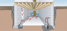 How you can prevent #basement_flooding