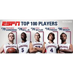 zagmbb's photo on Instagram Espn College Basketball, Gonzaga Basketball, Seahawks, Raiders, Bulldogs, Baseball Cards, Instagram Posts, Sports, Men