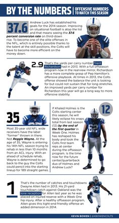 Infographic Ideas infographics indianapolis : Schedule by the Numbers | Colts Infographics | Pinterest ...