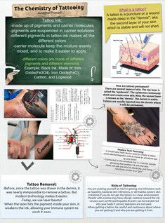 A tattoo is a form of body modification, made by inserting indelible ink into the dermis layer of the skin to change the pigment. #Glogster #Tattoo #Chemistry