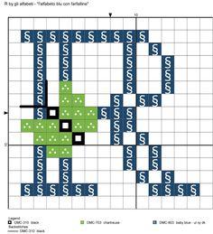 alfabeto blu con farfalline: R