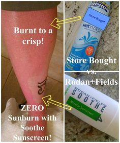 ALL SUNSCREENS ARE NOT CREATED EQUAL! What's the difference between RF sunscreen and store bought?  Gina used RF sunscreen on her face, arms and tattoo. When Gina went out on the kayak she sprayed her legs with this store bought SPF 30. Her legs fried EXCEPT for the spot covered with the Rodan+Fields Mineral sunscreen.  Both sunscreens are Broad Spectrum, but our RF Mineral sunscreen does a better job reflecting the UVA/UVB rays than the Classic (Chemical) sunscreen.