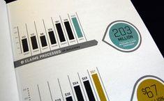 Palmetto GBA Annual Report