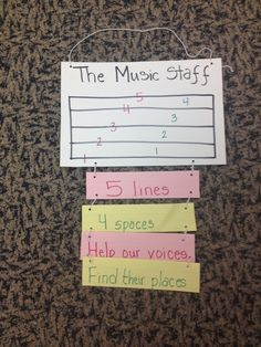Love this little poem! So helpful! The Sweetest Melody: Anchor Charts and Posters Music Education Lessons, Physical Education Games, Music Lessons, Health Education, Science Education, Music Anchor Charts, Music Bulletin Boards, Elementary Music, Elementary Schools