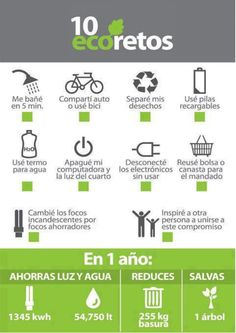 Green Energy Tips That Can Save You Money Today! Have you considered joining the green energy revolution, but don't know what you need to do to get started? Spanish Classroom, Teaching Spanish, Spanish Teacher, Green Life, Go Green, Save The World, Ap Spanish, Love The Earth, Energy Resources