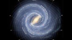 Как мы узнали, на что похожа наша галактика Млечный Путь, если мы никогда не были за ее пределами? Source: https://www.youtube.com/watch?v=OSDZjz0YZTE&featur...