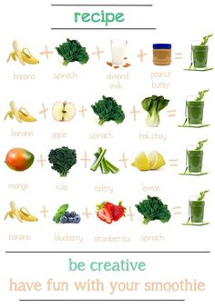 Amazing Smoothie Recipes - Healthy Eating Fitness Gym Drink - FITNESS HASHTAG
