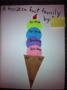 Ice cream fact family