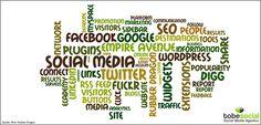 Interessante Studie zur Nutzung von Social Media, wie soziale Netzwerke, Twitter, Foren, Blogs, Communities etc.: http://tobesocial.de/blog/studie-social-media-nutzung-soziale-netzwerke-facebook-twitter-blogs-foren-social-media-nutzer