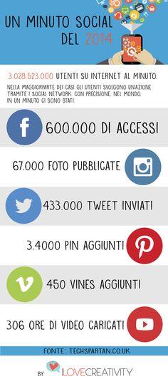 Facciamo parlare i numeri del 2014 [Infografica] #smm #social #media- Ilovecreativity