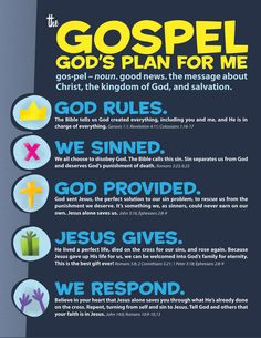 www.loopkids.org wp-content uploads 2015 03 Gospel-Sheet.jpg