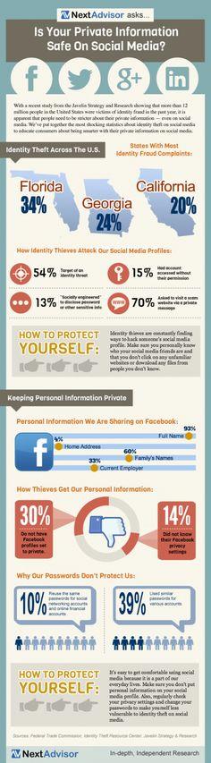 Hoeveel persoonlijke informatie wordt er gedeeld op Facebook? [Infographic]