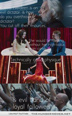 Hunger Games v. Mean Girls