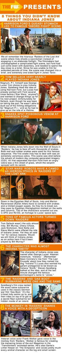 Indiana Jones Facts these are awesome!