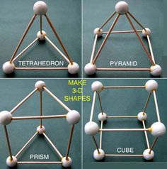 Construct geometric solids with marshmallows and toothpicks for an engaging STEM activity. Each toothpick is an edge; marshmallows are vertices. Math Classroom, Kindergarten Math, Teaching Math, Preschool, Stem Activities, Activities For Kids, Geometry Activities, Babysitting Activities, Maths 3e