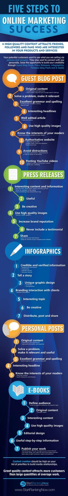 If you want to build your webpresence, which you should be, doing some online marketing will easily boost your chances of gaining customers. Here is a great infographic which describes 5 steps you can take to make your online marketing a success. source