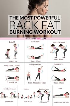 Insanity Workout, Best Cardio Workout, Tummy Workout, Workout Kettlebell, Workout Plans, Workout Fitness, Workout Challenge, Dos Gras, Transformation Du Corps