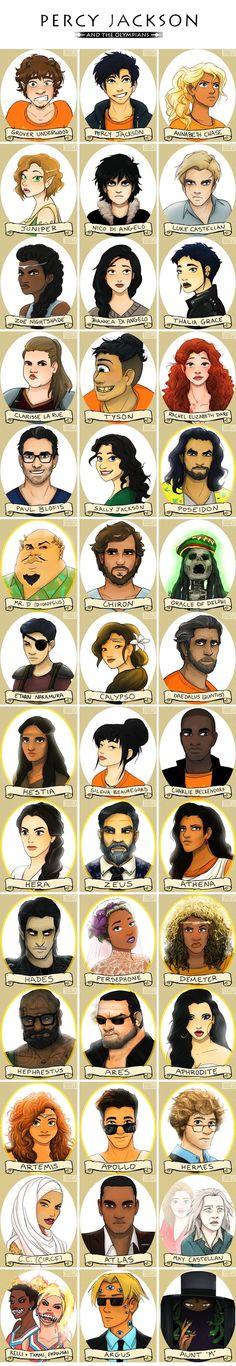 Personajes de PJO y HOO