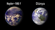 """İngiliz Telegraph'ın haberine göre astronomlar, güneş sisteminin dışında, 'yaşanabilecek' bir gezegen buldular. Böylece Samanyolu'nda bu tip başka gezegenler de olabileceği düşüncesi güçlendi. Gezegen, Akrep takımyıldızında bulunan """"üçlü yıldız sistemi""""ne ait yıldızlardan en küçüğü Gliese 667C'nin etrafında dönüyor. Dünyadan 22 ışıkyılı uzakta bulunan bu yıldızın türü, kırmızı cüce olarak biliniyor. Bu yıldız türleri, """"dev gezegen"""" denilen …"""