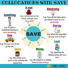 Common collocations with SAVE in English