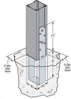 Cold-Formed Steel: LCB Column Bases