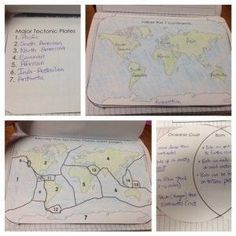 Earth Science for Interactive Notebooks - Major and Minor Tectonic Plates