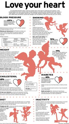 February is American Heart Month. Steps to take to keep your heart healthy…