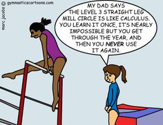 License a Cartoon for Use | Custom Gymnastic Cartoons | Cartoonist Marc Jacobs - Gymnastics Cartoons