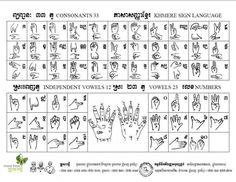 Khmer Sign Language