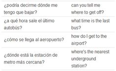 A selection of useful words and phrases for real-life situations while you're visiting Spain and other Spanish-speaking countries. Read more... http://floatingpenguin.co.uk/translation-spanish.php