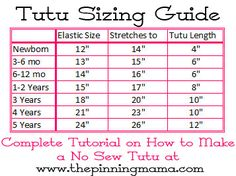 Tutu sizing chart with tutorial on how to make a tutu in 20 minutes!