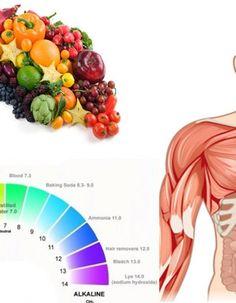 Zkoušeli jste to někdy? Změřte si své pH a zjistěte zda nemáte překyselený organismus! Baking Soda, Food And Drink, Vegetables, Vegetable Recipes, Veggies