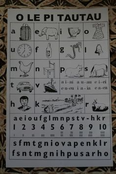Samoan Alphabet - I remember my Cousin teaching me this as a little boy without the. Polynesian Art, Polynesian Culture, Samoan Food, Alphabet Charts, Samoan Tattoo, My Roots, My Heritage, Mini, Language