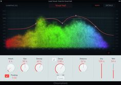 Logic Pro X 10.4: Tutte le Novità!    #ChromaVerb #LogicProX Logic Pro X, Music App, Music Production, Lp, Nova