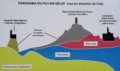 Panorama  du Puy-en-Velay - Chemin de St- Jacques de Compostelle _ Le Puy Route