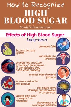 Looking for some effects of high blood sugar? I ve got a detailed article about how to recognize high blood sugar. best remedy for diabetes pateint who is struggling with diabetes this is the best solution for your diabetes. Cure Diabetes, Type 1 Diabetes, Diabetes Recipes, Pre Diabetes Symptoms, Diabetic Foods, High Blood Sugar Symptoms, Lower Blood Sugar, High Blood Sugar Diet