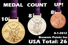 Counting the medals for our big surprise here at Brownie Points!