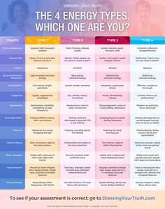 What's your Energy profile? There are 4 Energy Types. Which one are you? Once you know your Energy Type, you can personalize your style to match your natural movement. Personal style, your best look, your best life, it begins with knowing your Type!