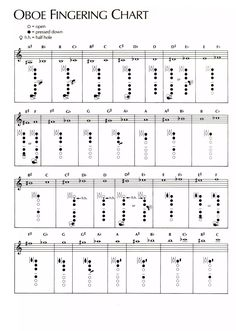 I used this fingering chart to teach myself the oboe until I could start taking lessons