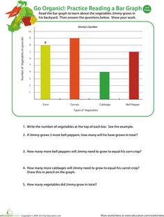 Juice Time: Practice Reading a Bar Graph | Lukeminen,Baari ja ...