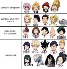 🤣, but in all seriousness, Mineta's intelligence is actually VERY high (no I'm not just saying that because I'm a fan lol - and yes I am a fan. It's actually true). But somehow that category still fits 😂 my poor grape 😂🍇 Boko No Hero Academia, Boku No Academia, My Hero Academia Memes, Hero Academia Characters, My Hero Academia Manga, Ereri, Me Me Me Anime, Anime Manga, Otaku