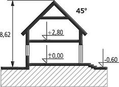 Rzut projektu Sopran 2 House, Home Decor, Decoration Home, Home, Room Decor, Home Interior Design, Homes, Houses, Home Decoration